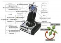 Joystick / Controle Saitek X52