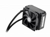 Placa de Vídeo XFX Radeon R9 295X2 8GB